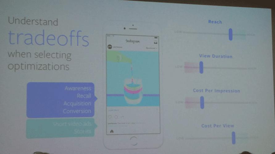 казаха Facebook на първата конференция за компан
